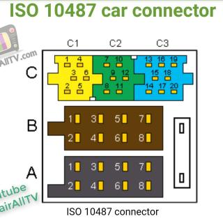 ISO 10487 car connector